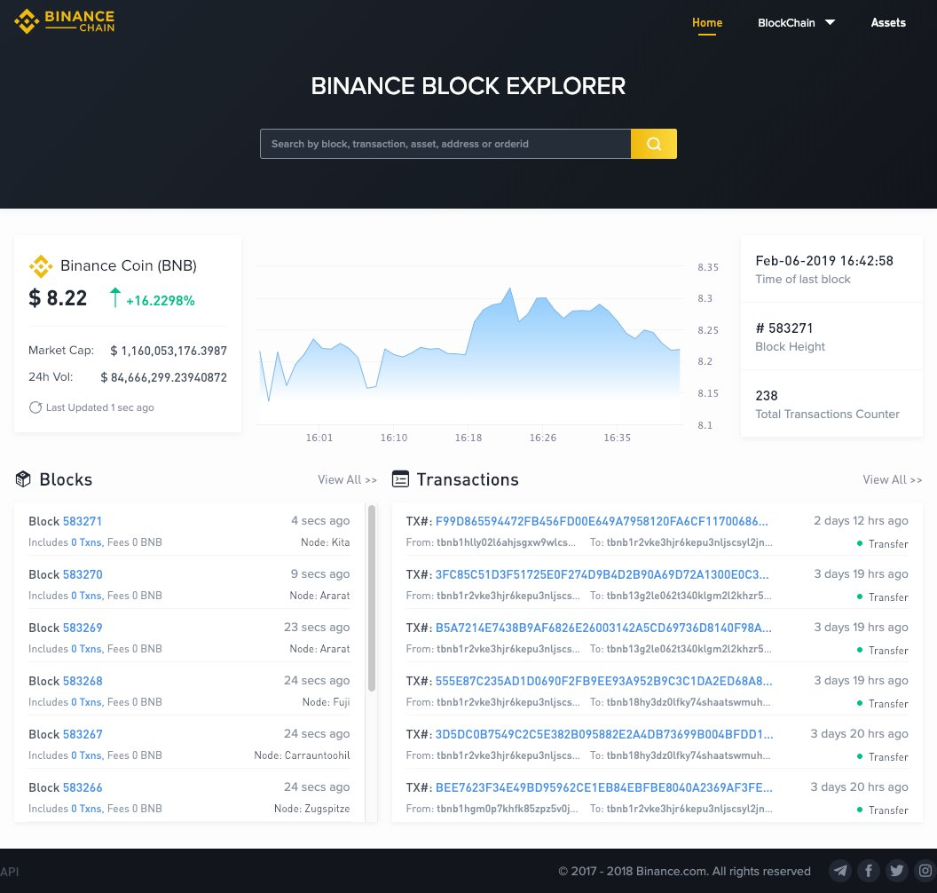 Available Coins On Binance Node Support Cryptocurrency
