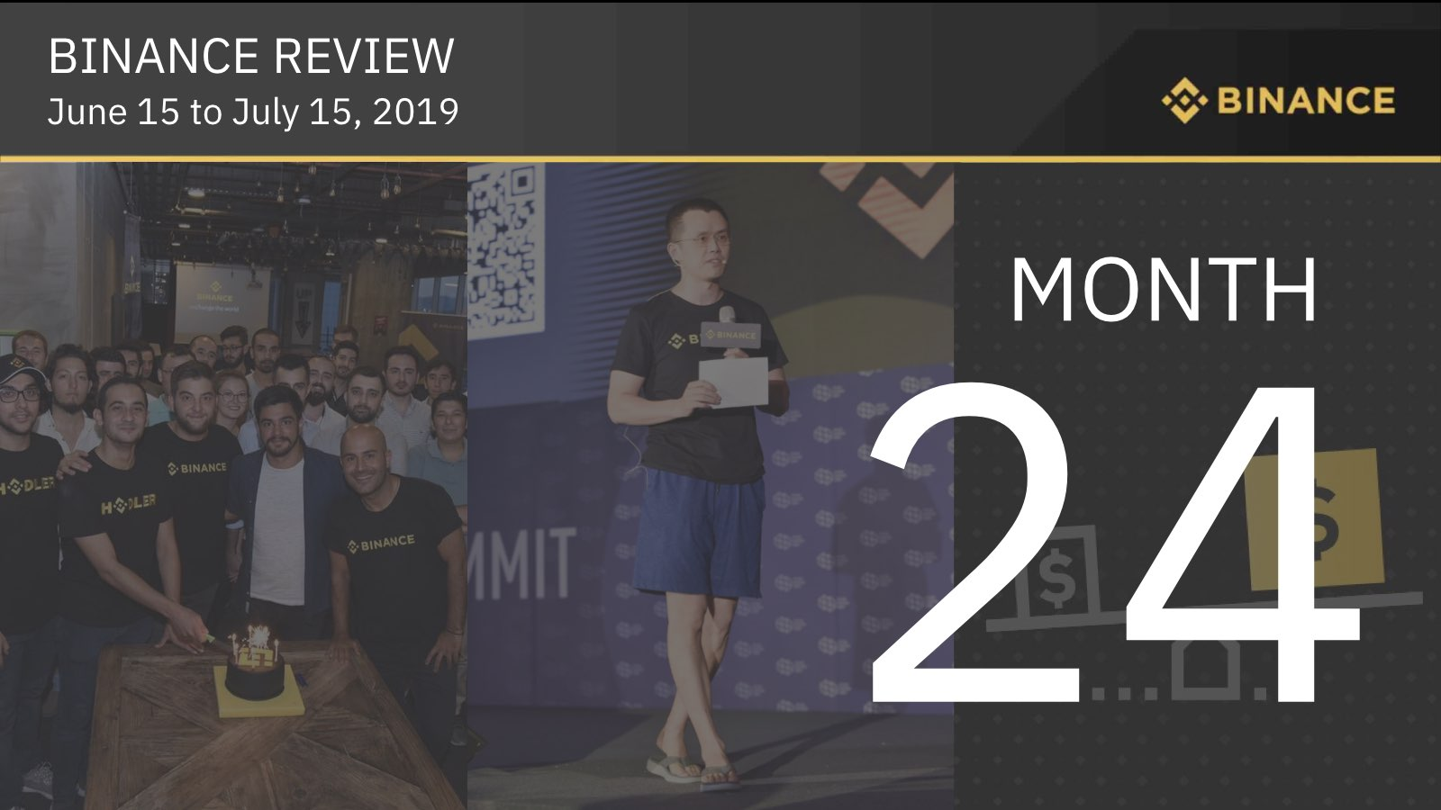 Binance Review, Month 24: Ending Year 2 with a Bang