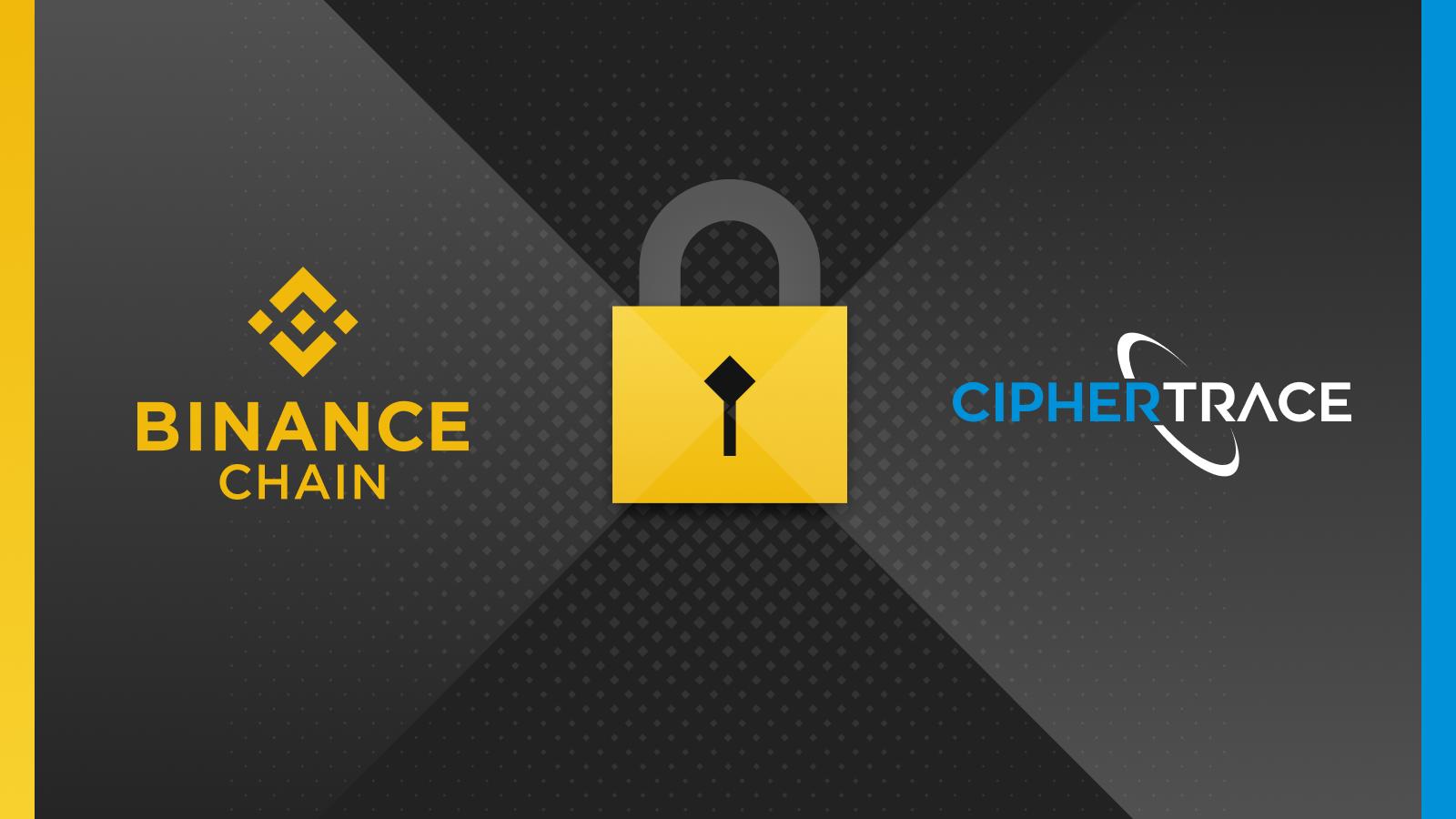 Binance hợp tác với ciphertrace