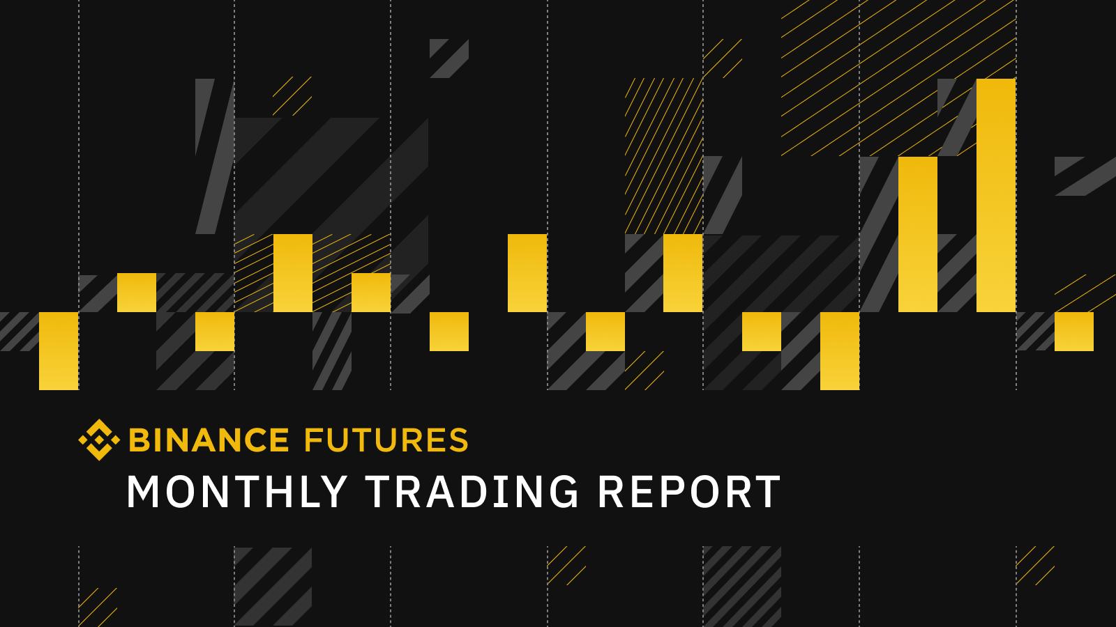 tradând futures bitcoin pe brokeri interactivi
