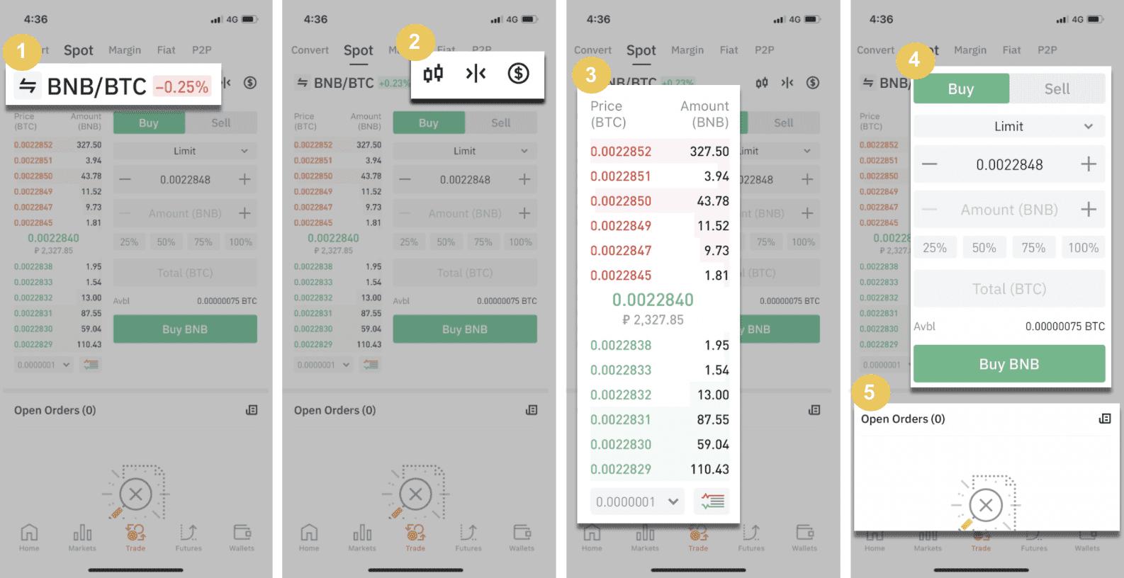marža bitcoin trading