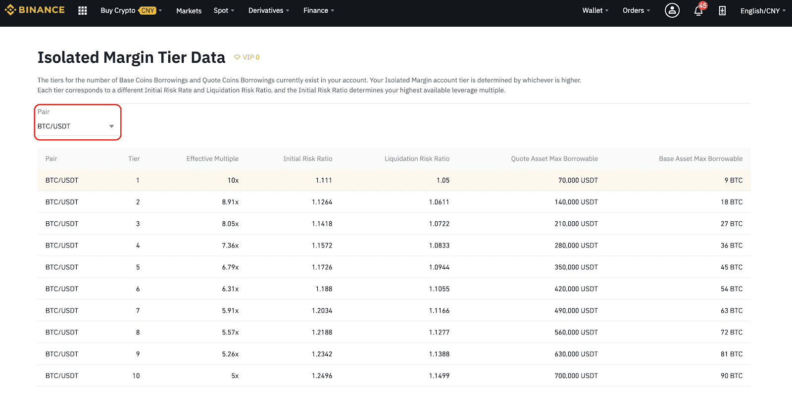 bitcoin margin schimburi de tranzacționare)