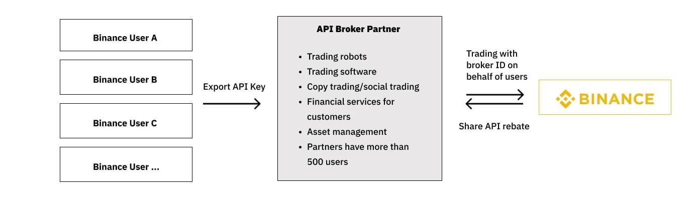 Bitcoin tirgotjs za