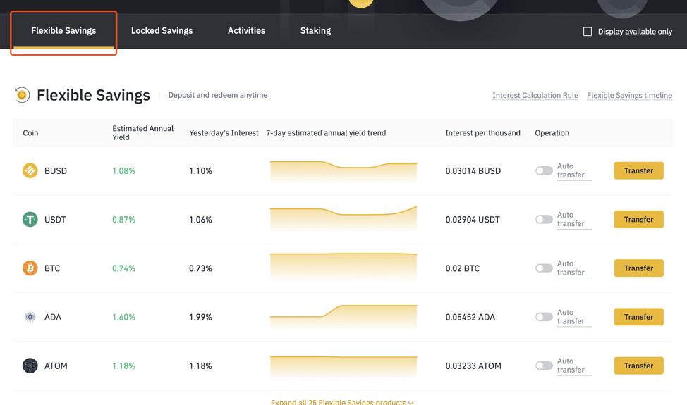 perdagangan opsi di telugu cara beli bitcoin di binance