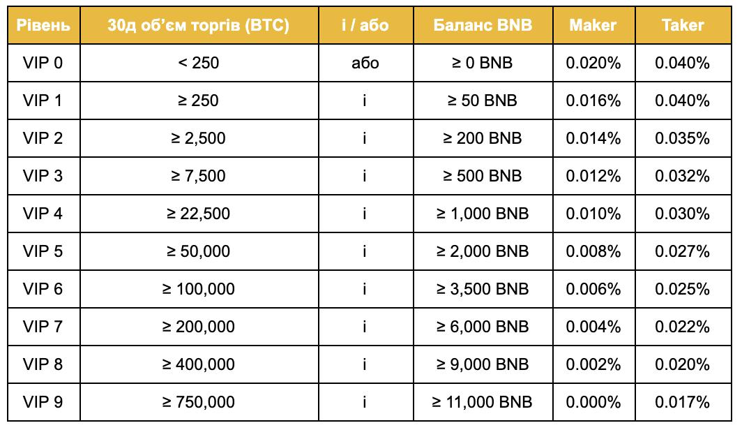 future_fee_ukr.png
