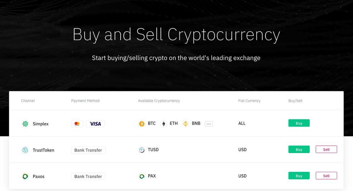 Come e Dove Comprare Bitcoin? [Guida Completa 2021] - Kriptomat