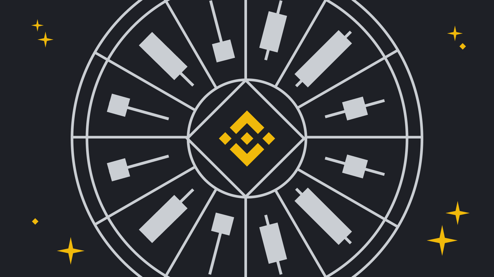 Binance Weekly Report: Enter the CloudCryptocurrency Trading Signals, Strategies & Templates | DexStrats