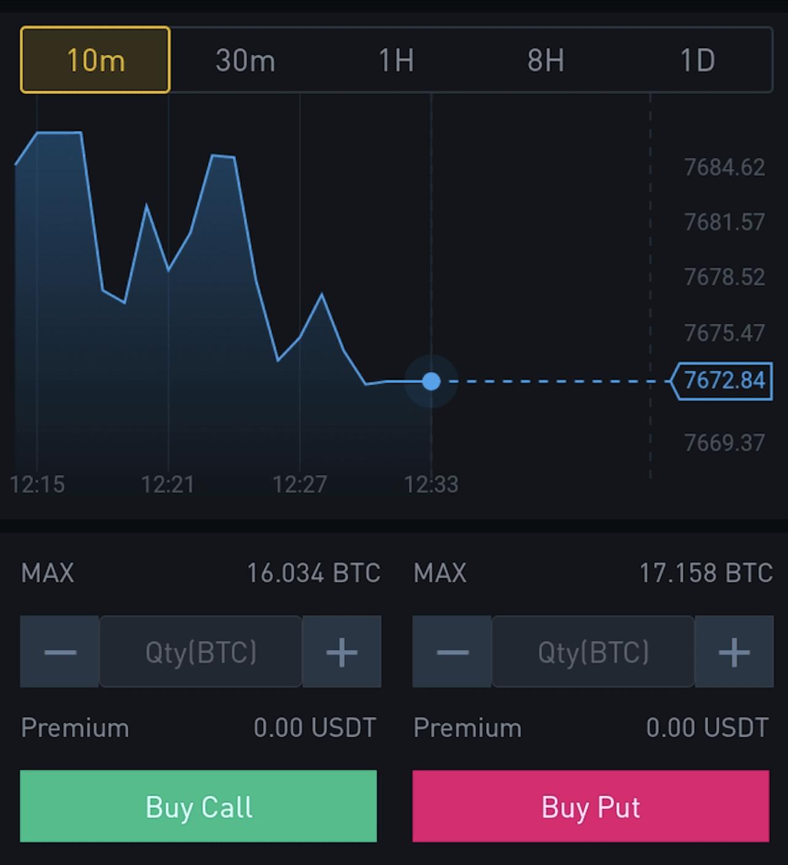 cme bitcoin futures trading view cât de mult poate fi bitcoin