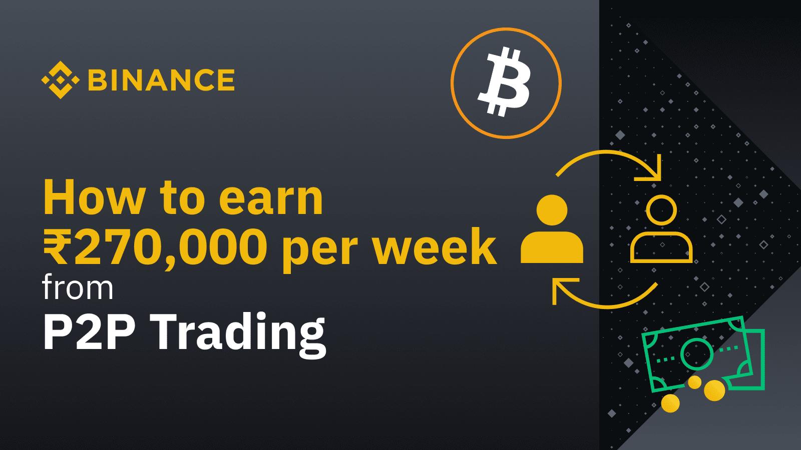 per counter bitcoin trading