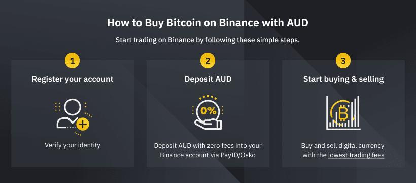 bitcoin trading în australia