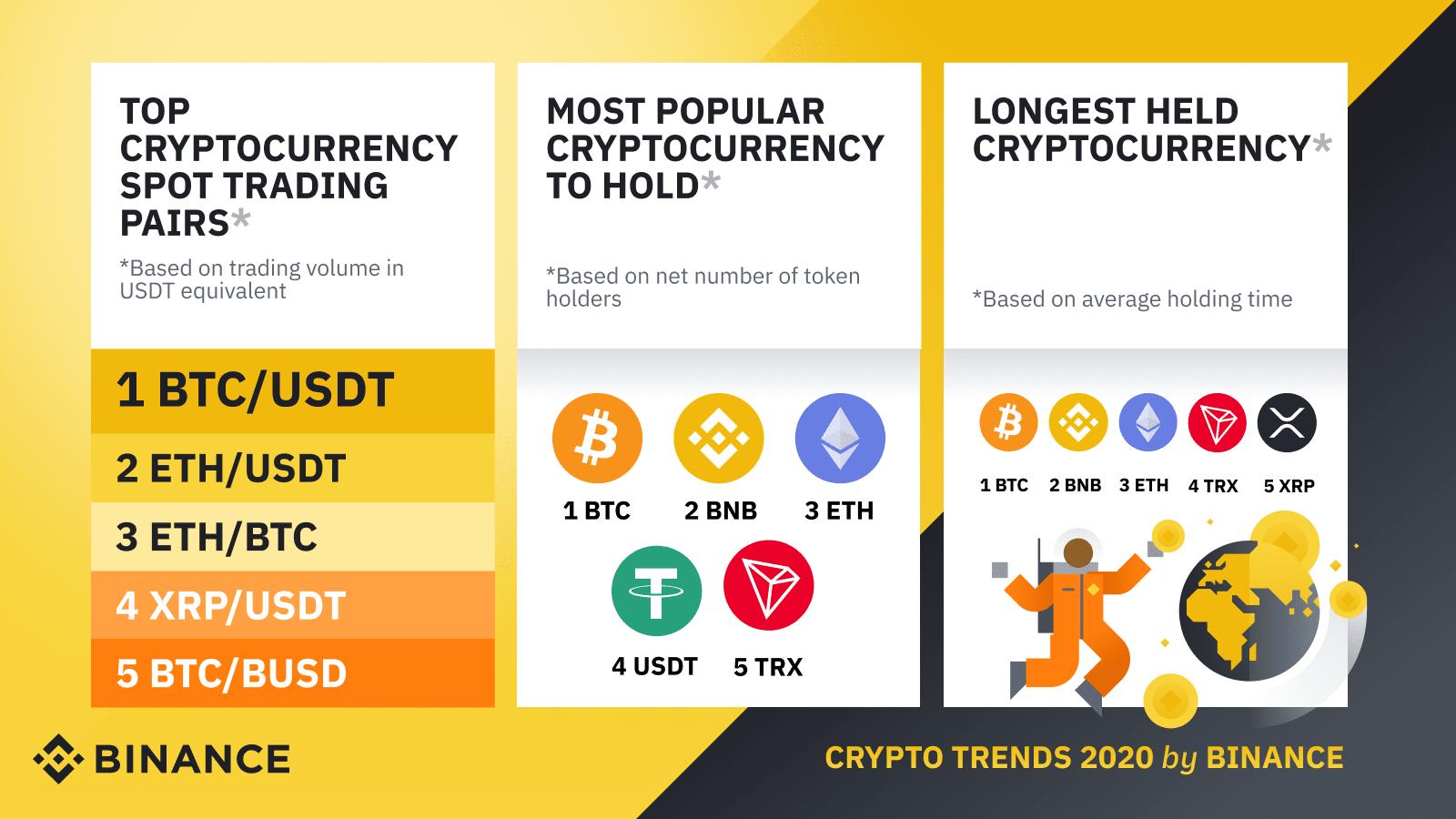 Cumpărați Bitcoin | Cumpărați BTC | Cumpărați Bitcoin cu cardul de credit | posterland.ro