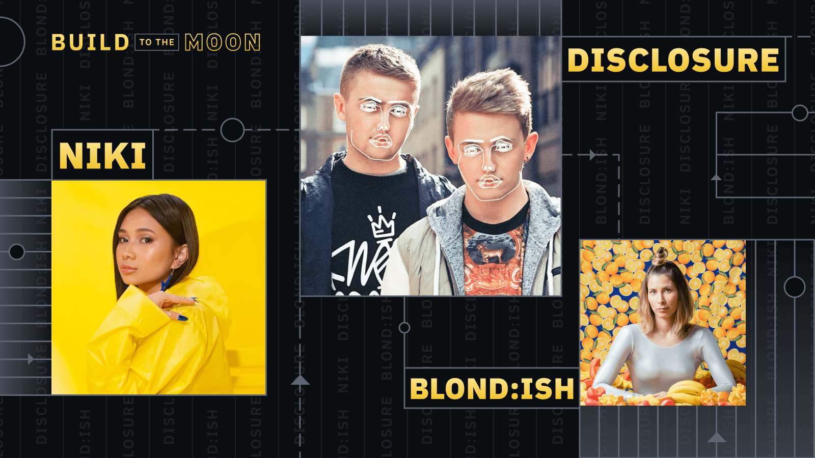"""""""Build to the Moon"""" Concert Experience Feat. Disclosure, NIKI, BLOND:ISH and More!Cryptocurrency Trading Signals, Strategies & Templates 