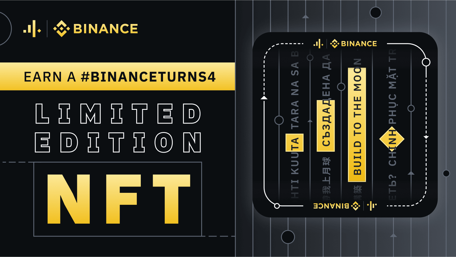 Earn a Limited Edition Binance NFT - #BinanceTurns4Cryptocurrency Trading Signals, Strategies & Templates | DexStrats