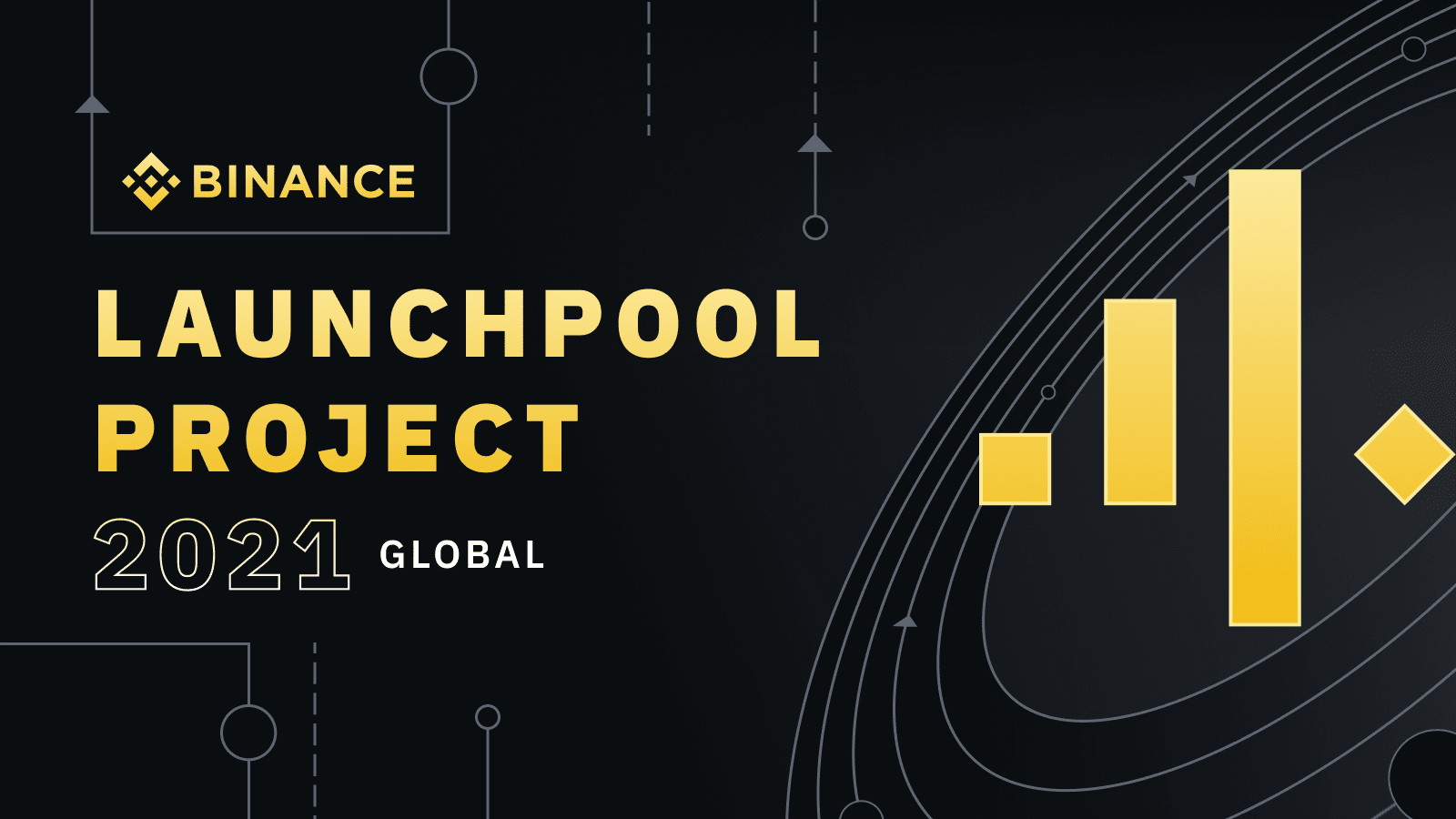 Binance Awards 2021- Launchpool Project of the YearCryptocurrency Trading Signals, Strategies & Templates | DexStrats
