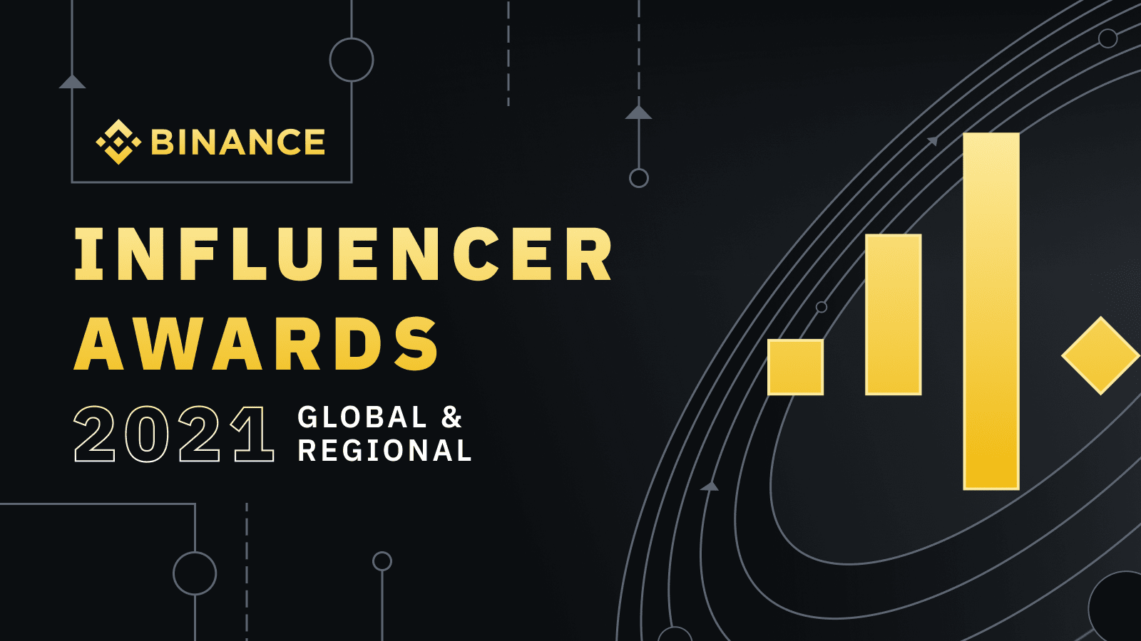 Binance Awards 2021- Influencer of the YearCryptocurrency Trading Signals, Strategies & Templates | DexStrats