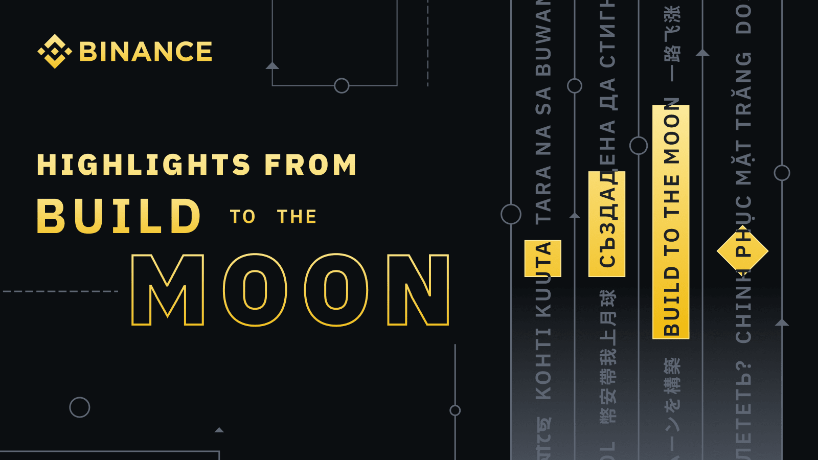 Highlights from Build to the Moon: Everything You Missed At #BinanceTurns4Cryptocurrency Trading Signals, Strategies & Templates | DexStrats