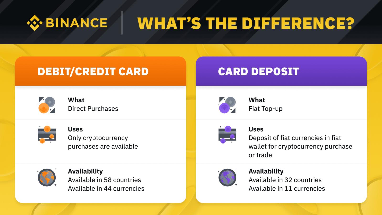 deposito binance bitcoin sospendere