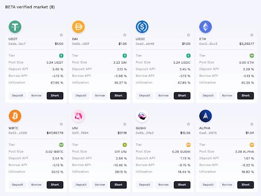 Money Markets Interface